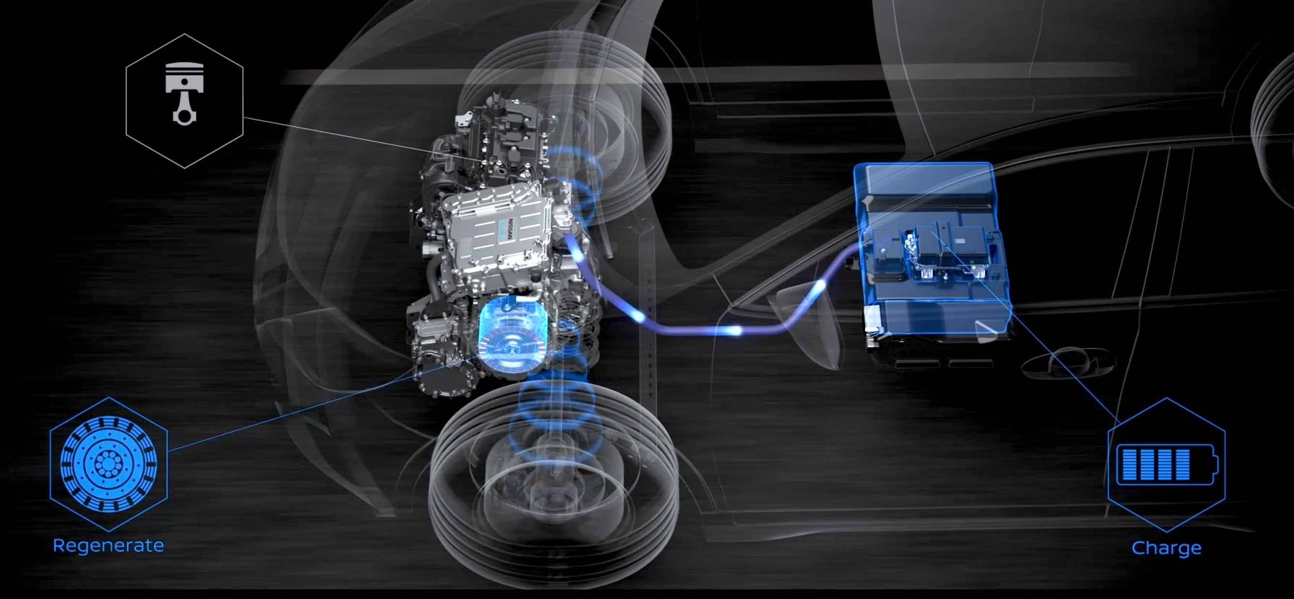 Nissan e-POWER - charge image 01-source (1).jpg